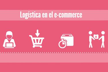 La gestión logística en el proceso de compra online