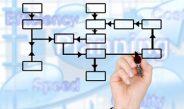 Ahorro de costos mediante la optimización logística